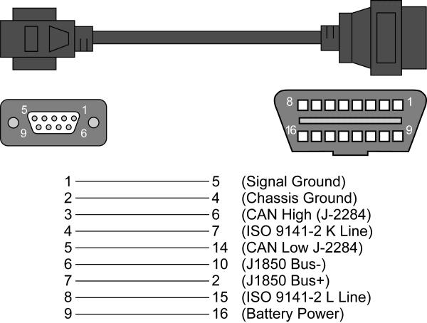 Распиновка OBD-II переходника.  Разьем состоит из.